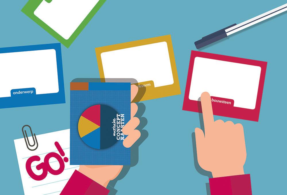 opdrachten ontwerpen vanuit GO! Muzische Conceptkaarten